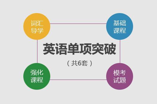管理类联考英语专项突破课程
